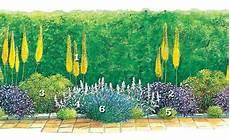 So Bepflanzen Sie Schmale Beete Effektvoll Garten