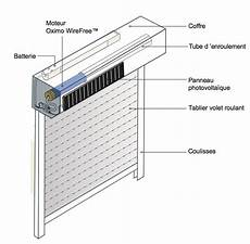 Volet Roulant Solaire Somfy Store Volet
