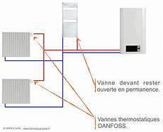 Plan Branchement Radiateur Chauffage Central