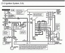 95 mustang fuse diagram 94 95 mustang ignition system wiring diagram