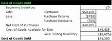 how to find cost of goods sold from balance sheet periodic inventory accounting simplified