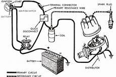 gm electronic distributor wire diagram 5 pin gm hei ignition module wiring diagram wiring diagram database