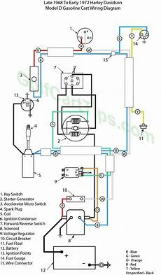 1968 harley davidson wiring diagram harley davidson late 1968 early 1972 gasoline model d wiring diagram golf cart tips