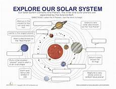 solar system planets for worksheet planets in our solar system solar system facts solar