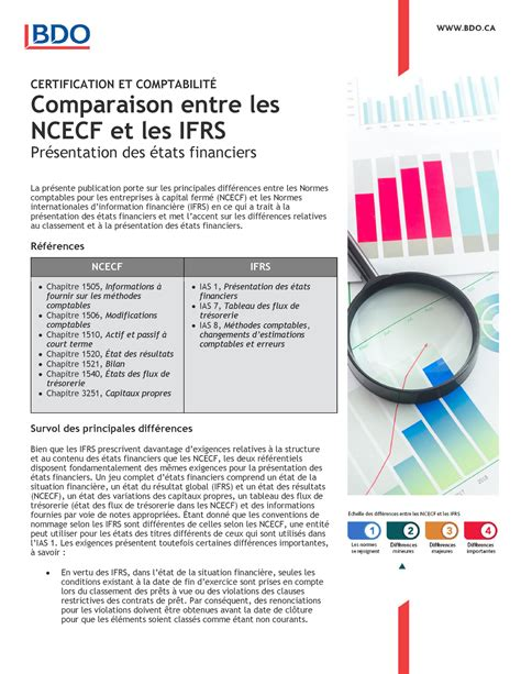 Ifrs Et Pme