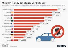wie viele warnwesten im auto deutschland infografik mit dem handy am steuer wird s teuer statista
