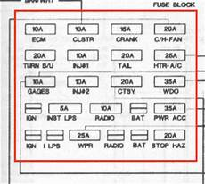 1992 iroc z28 fuse box 1985 fuse box diagram camaro forums at z28