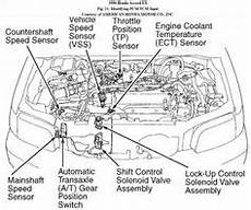 99 honda accord engine diagram honda accord engine diagram diagrams engine parts layouts cb7tuner forums gender