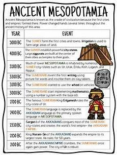 ancient mesopotamia timeline reading comprehension worksheet ancient world history ancient