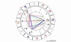 r 252 ckl 228 ufige planeten im horoskop was sie wirklich