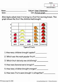 addition and subtraction picture graph worksheets picture graphs graphing worksheets