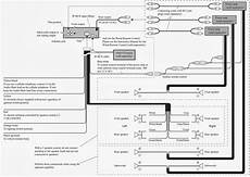 Pioneer Fh X700bt Car Stereo Wiring Diagram by Pioneer Avic X930bt Wiring Diagram Volovets Info