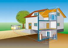 Luft Wasser Wärmepumpe Erfahrungen - luft wasser w 228 rmepumpe verbessert enev bewertung