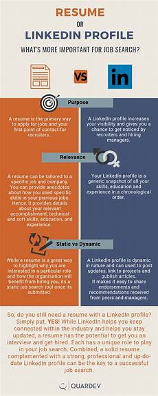 your resume your linkedin profile what s more important for search infographic