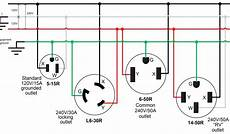 20 twist lock plug wiring diagram 20 outlet wiring delraybeachflorida
