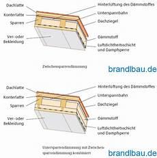 isolierglasscheiben austauschen anleitung dach d 228 mmen ohne unterspannbahn isolierung ohne
