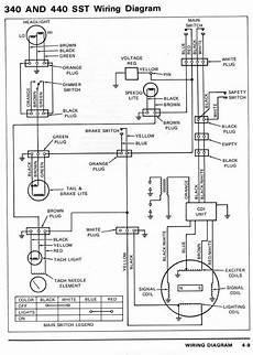 Diagram Garmin 440 Wiring Diagram Version Hd