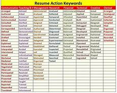 active career services resume keywords kya hai aur unhe