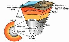 movement of the earth s crust worksheets 14432 explaining how plates moved through time
