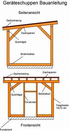 Ger 228 Teschuppen Bauanleitung Mit Bauplan