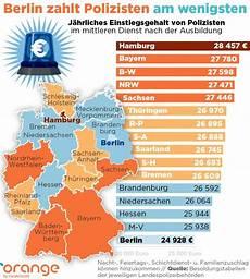 wie viel verdient mit γερμανία πόσο αμείβονται οι αστυνομικοί allesgr de