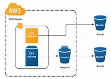 visio network diagrams exles lucidchart