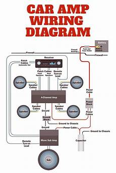 Subwoofer And Capacitor Wire Diagram by 25 Best Car Audio Installation Ideas On At