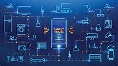 smart homes are we there smart homes of tomorrow this is why we can t