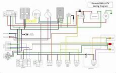 hensim atv wiring diagram roketa 90cc atv wiring diagram