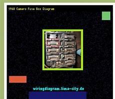 1977 el camino fuse box 1972 chevelle fuse box diagram