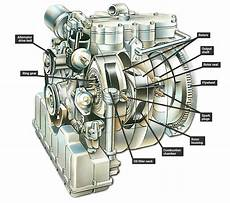 how does a cars engine work 1996 mazda b series plus free book repair manuals how a rotary wankel engine works how a car works