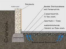 Die Bodenplatte Abdichten Kellerboden Abdichten So Geht S