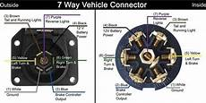 wiring diagram for a 7 way trailer connector vehicle end 2002 dodge dakota etrailer com