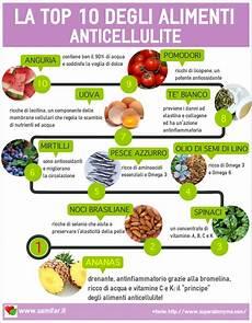 cellulite e alimentazione la top 10 degli alimenti anticellulite infografica