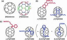 p7cbm regioisomer effects of 70 fullerene mono adduct acceptors