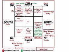vastu for north facing house plan scientific vastu for north facing house an architect