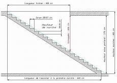 altezza corrimano corrimano per scale interne