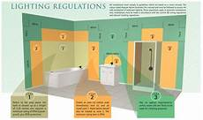 Bathroom Lights Outside Zones by Bathroom Lighting Zones Decor Ideasdecor Ideas