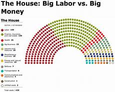 the house of representatives seating plan house of representatives seating plan blank