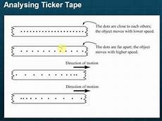 analysing ticker tape force and motion youtube