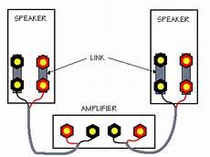 bi wiring what s that classic hi fi