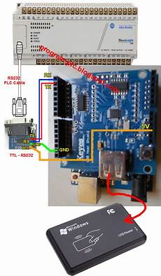 rfid application for allen bradley plc using rfid usb reader and arduino