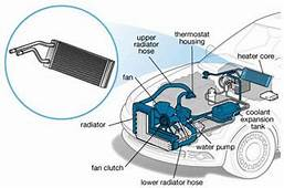 Auto Heating Repair In Boulder CO  Plants