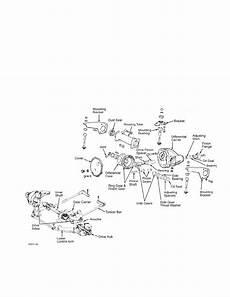 89 mitsubishi montero wiring diagram mitsubishi montero 1998 manual part 90