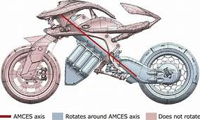 AMCES Configuration  Concept Motorcycles Sketches