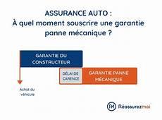 Garantie Panne M 233 Canique De L Assurance Auto Meilleurs