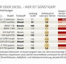 Diesel Preis Ist In Deutschland Dank Amerika G 252 Nstig Welt