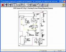 1999 saturn sc2 fuse diagram 1999 saturn sc1 intermittent starting issue just recently