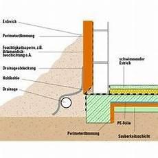 Drainagerohr Verf 252 Llung Und Co Drainagemethoden Am Und