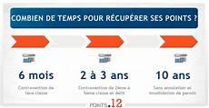 Combien De Temps Pour R 233 Cup 233 Rer Ses Points Points12